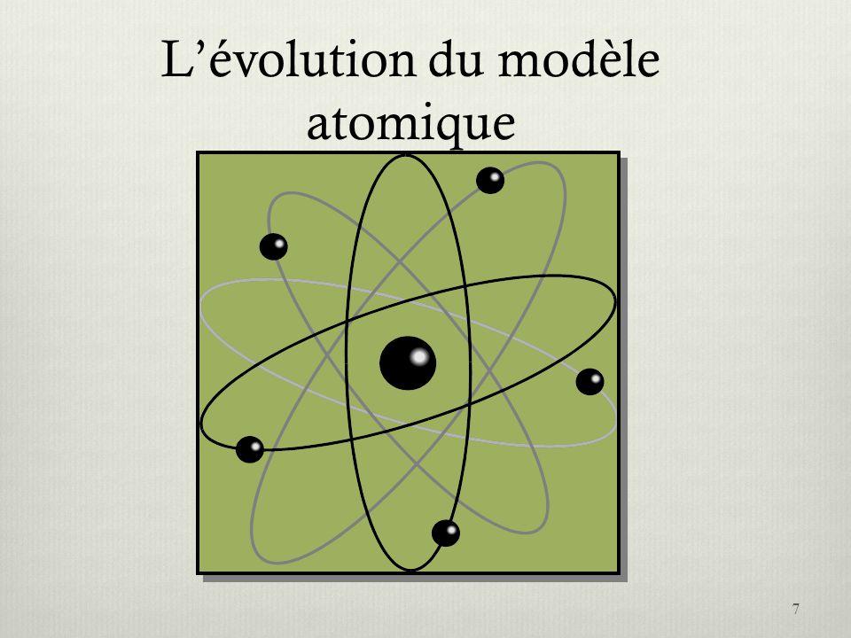Lévolution du modèle atomique 7