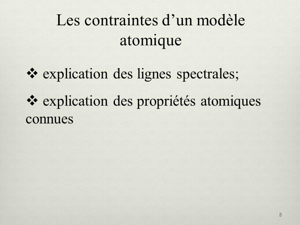 Les contraintes dun modèle atomique explication des lignes spectrales; explication des propriétés atomiques connues 8