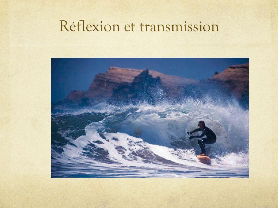 Réflexion et transmission Réflexion dure: Réflexion molle; Amplitude de londe transmise et de londe réfléchie Exercices