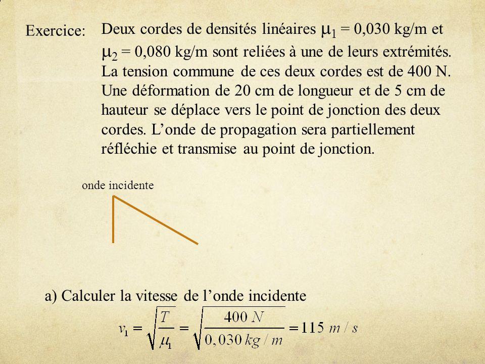 Exercice: Deux cordes de densités linéaires 1 = 0,030 kg/m et 2 = 0,080 kg/m sont reliées à une de leurs extrémités. La tension commune de ces deux co