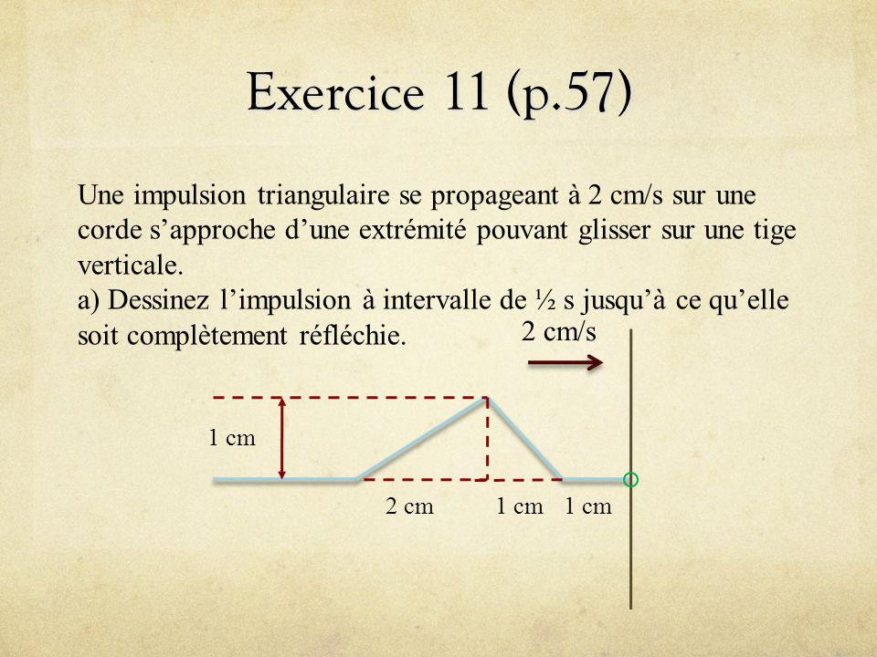 b) Calculer la vitesse de londe transmise c) Quelle sera la hauteur de londe transmise d) Quelle sera la hauteur de londe réfléchie e) Quelle est la longueur de londe transmise