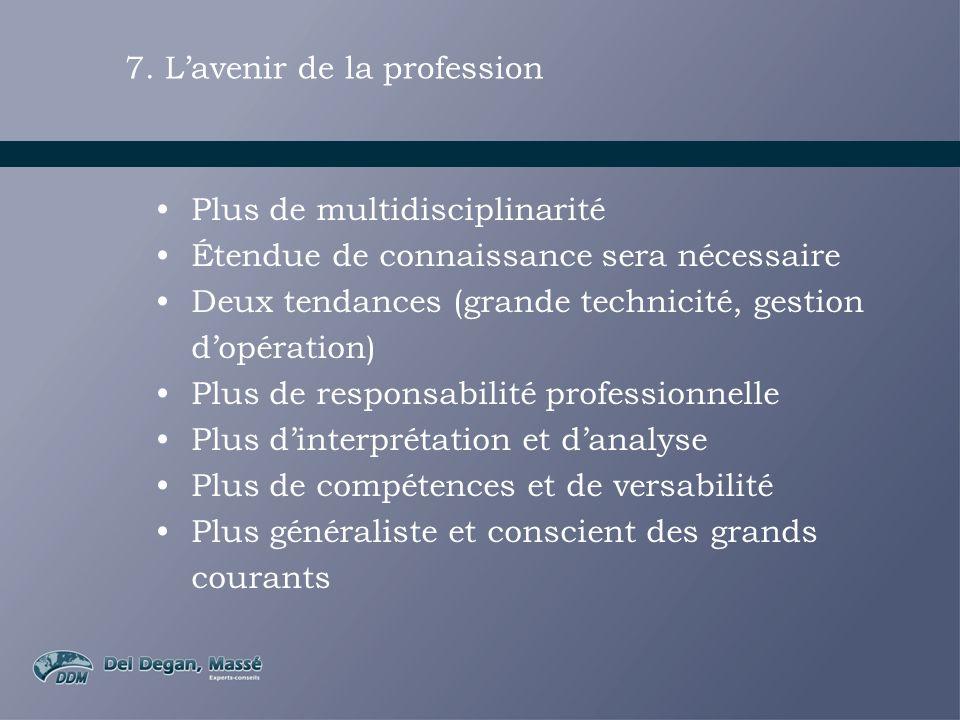 7. Lavenir de la profession Plus de multidisciplinarité Étendue de connaissance sera nécessaire Deux tendances (grande technicité, gestion dopération)
