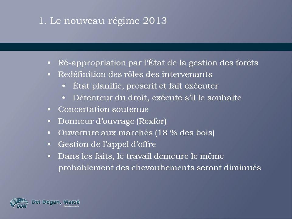 1. Le nouveau régime 2013 Ré-appropriation par lÉtat de la gestion des forêts Redéfinition des rôles des intervenants État planifie, prescrit et fait