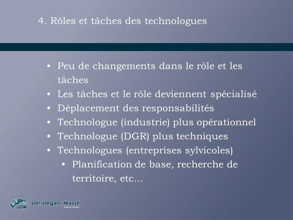 4. Rôles et tâches des technologues Peu de changements dans le rôle et les tâches Les tâches et le rôle deviennent spécialisé Déplacement des responsa