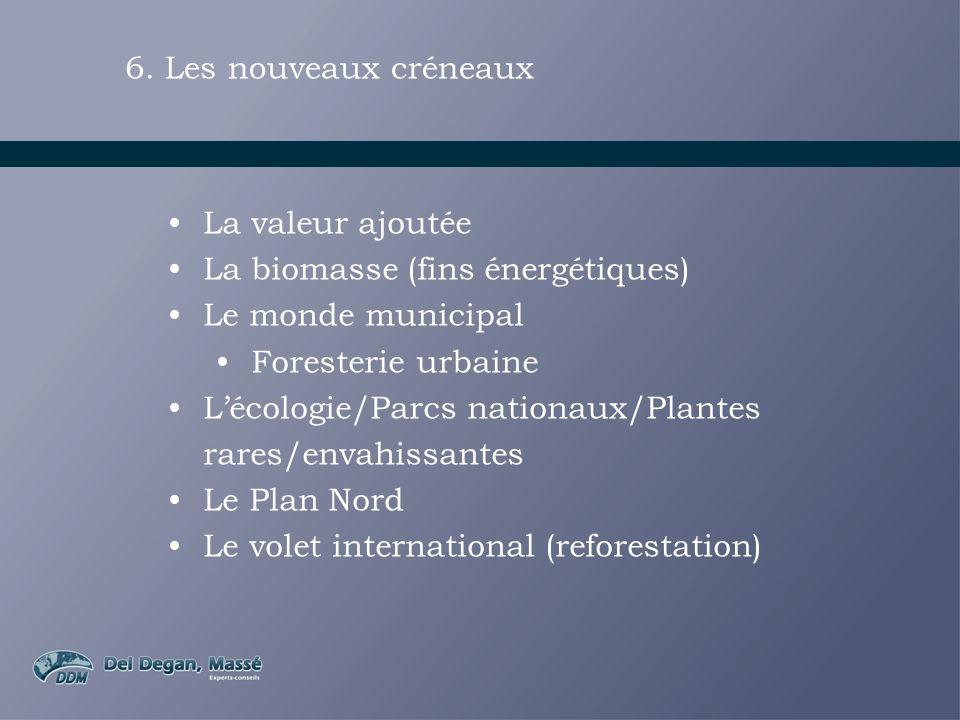 6. Les nouveaux créneaux La valeur ajoutée La biomasse (fins énergétiques) Le monde municipal Foresterie urbaine Lécologie/Parcs nationaux/Plantes rar
