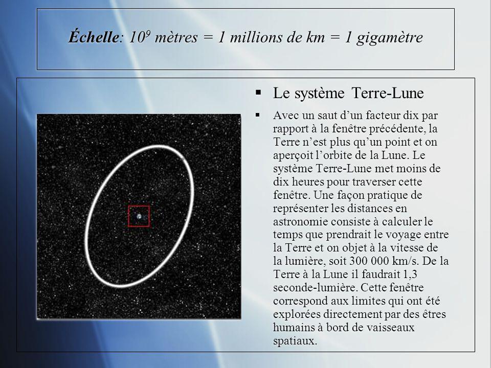 Échelle: 10 9 mètres = 1 millions de km = 1 gigamètre Le système Terre-Lune Avec un saut dun facteur dix par rapport à la fenêtre précédente, la Terre