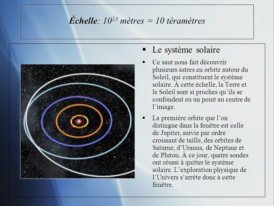 Échelle: 10 13 mètres = 10 téramètres Le système solaire Ce saut nous fait découvrir plusieurs astres en orbite autour du Soleil, qui constituent le système solaire.