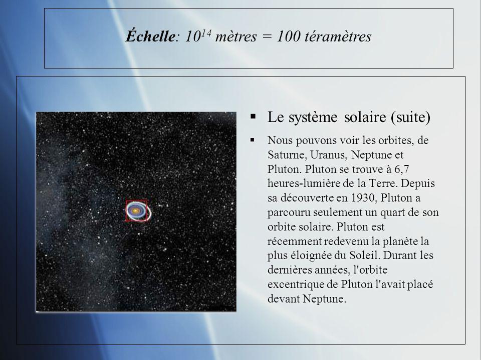 Le système solaire (suite) Nous pouvons voir les orbites, de Saturne, Uranus, Neptune et Pluton. Pluton se trouve à 6,7 heures-lumière de la Terre. De