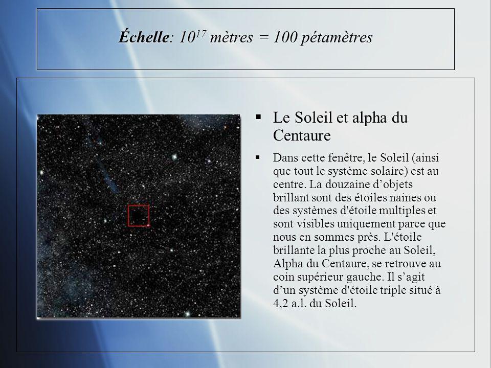 Échelle: 10 17 mètres = 100 pétamètres Le Soleil et alpha du Centaure Dans cette fenêtre, le Soleil (ainsi que tout le système solaire) est au centre.
