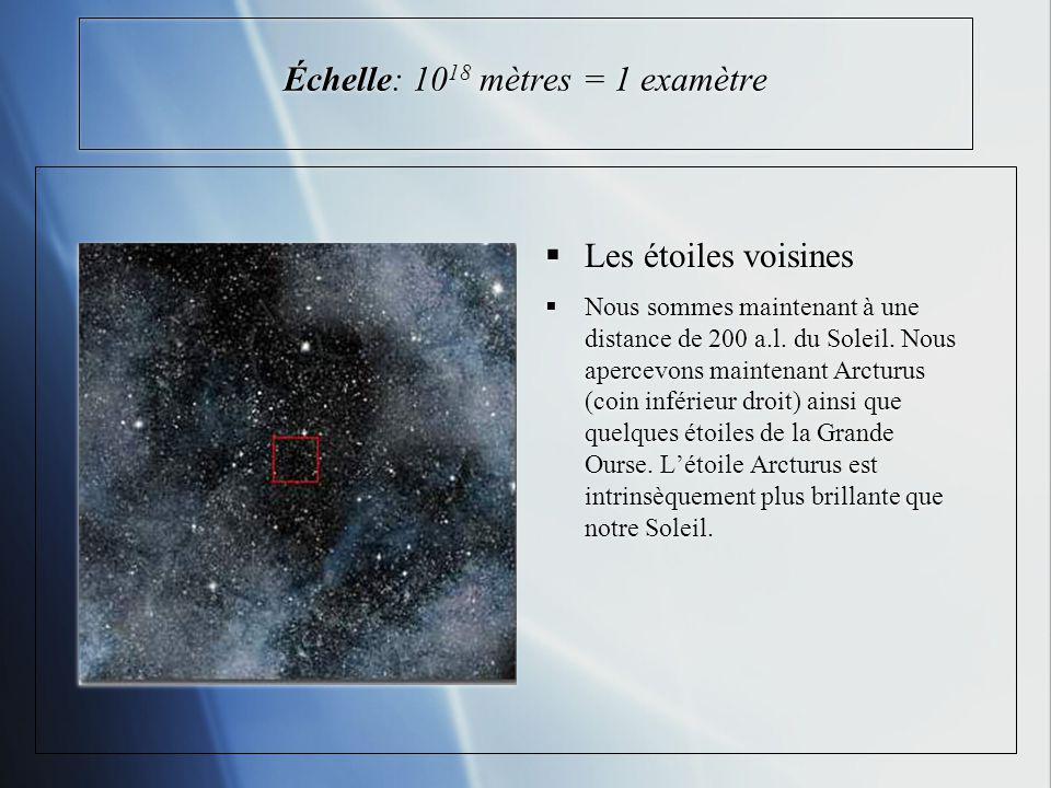 Échelle: 10 18 mètres = 1 examètre Les étoiles voisines Nous sommes maintenant à une distance de 200 a.l. du Soleil. Nous apercevons maintenant Arctur