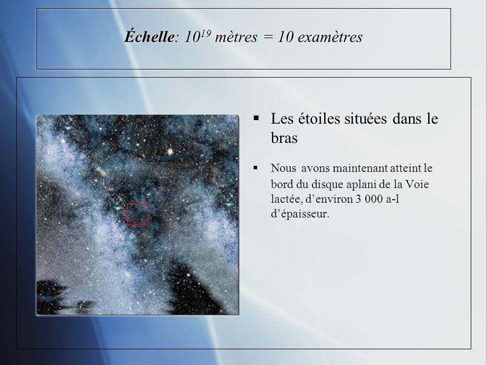 Échelle: 10 19 mètres = 10 examètres Les étoiles situées dans le bras Nous avons maintenant atteint le bord du disque aplani de la Voie lactée, denviron 3 000 a-l dépaisseur.