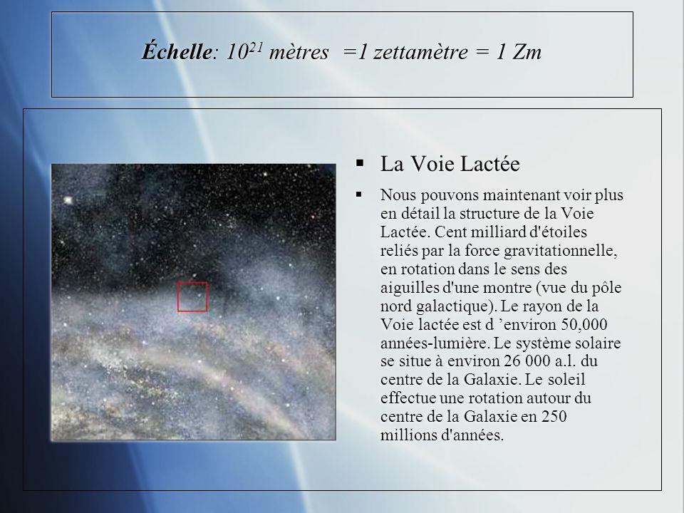 Échelle: 10 21 mètres =1 zettamètre = 1 Zm La Voie Lactée Nous pouvons maintenant voir plus en détail la structure de la Voie Lactée. Cent milliard d'