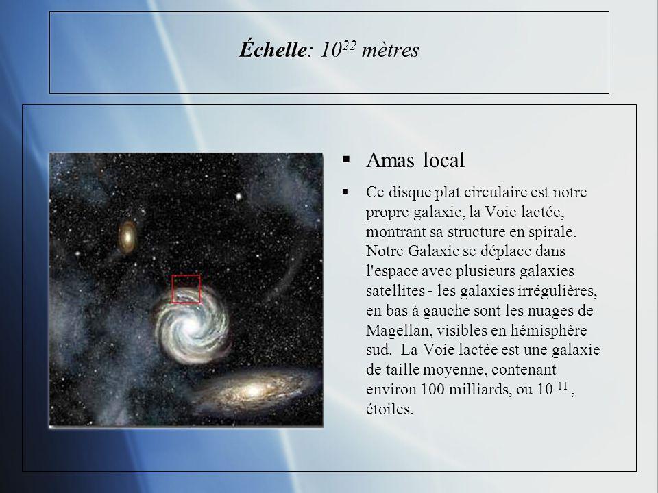 Échelle: 10 22 mètres Amas local Ce disque plat circulaire est notre propre galaxie, la Voie lactée, montrant sa structure en spirale.