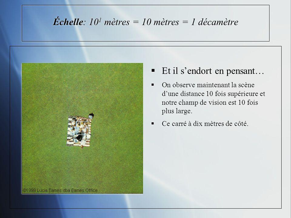 Échelle: 10 2 mètres = 100 mètres = 1 hectomètre Le terrain du Cégep Sainte-Foy Cette image est centrée sur létudiant même sil est invisible.