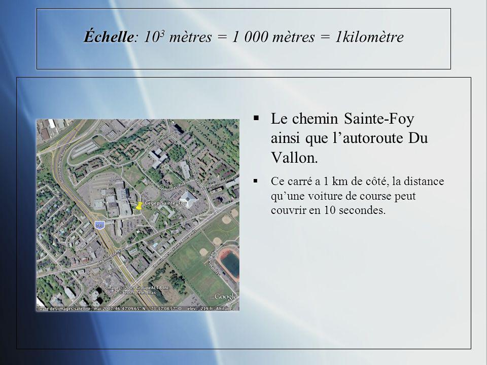 Échelle: 10 3 mètres = 1 000 mètres = 1kilomètre Le chemin Sainte-Foy ainsi que lautoroute Du Vallon. Ce carré a 1 km de côté, la distance quune voitu