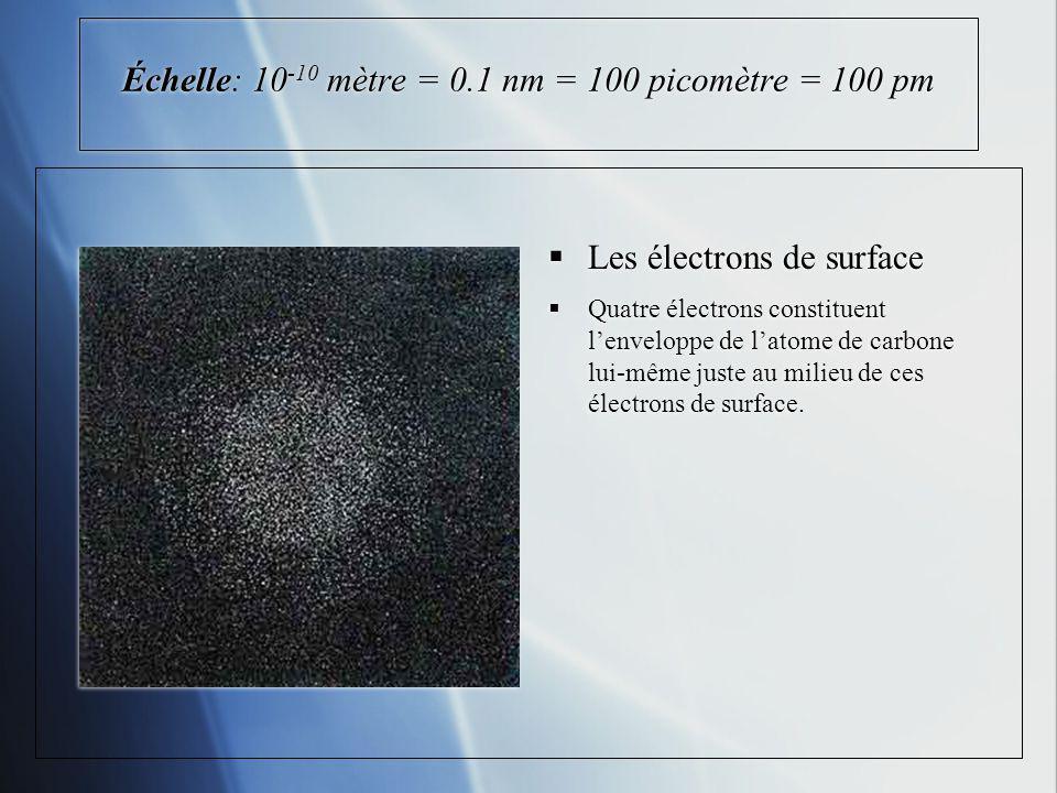 Échelle: 10 -10 mètre = 0.1 nm = 100 picomètre = 100 pm Les électrons de surface Quatre électrons constituent lenveloppe de latome de carbone lui-même