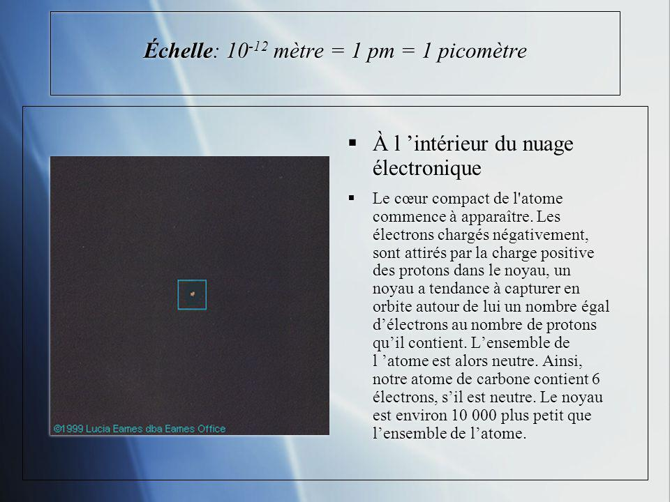 Échelle: 10 -12 mètre = 1 pm = 1 picomètre À l intérieur du nuage électronique Le cœur compact de l atome commence à apparaître.