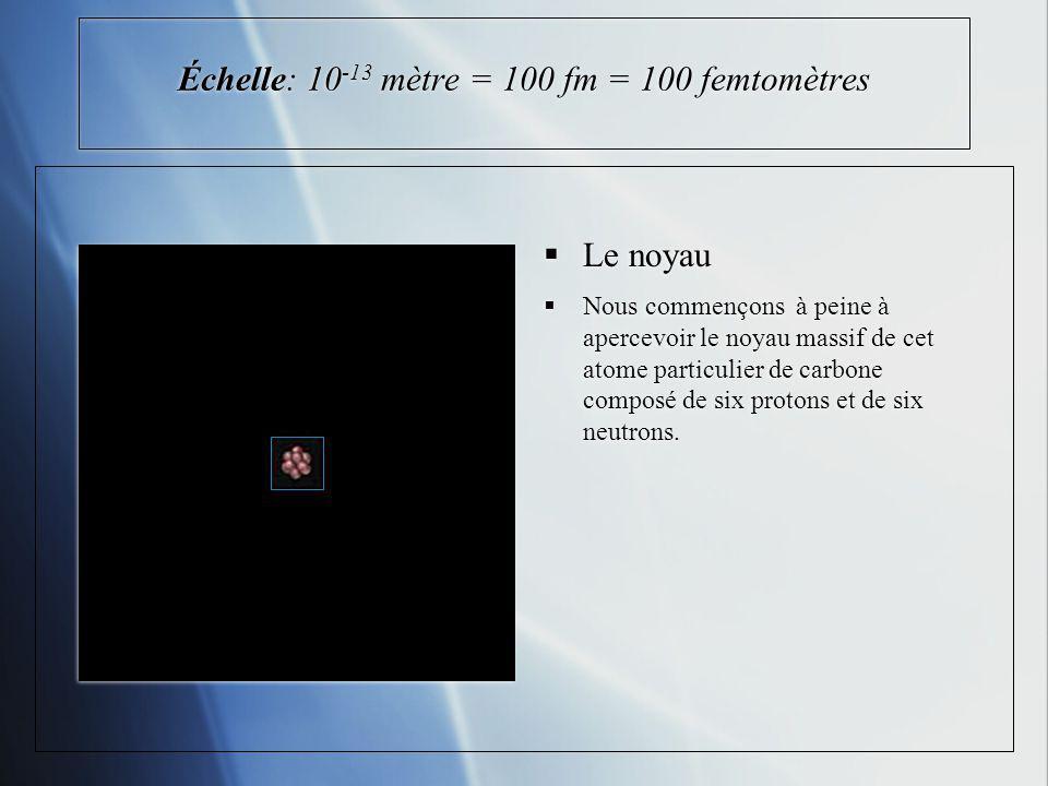 Échelle: 10 -13 mètre = 100 fm = 100 femtomètres Le noyau Nous commençons à peine à apercevoir le noyau massif de cet atome particulier de carbone composé de six protons et de six neutrons.