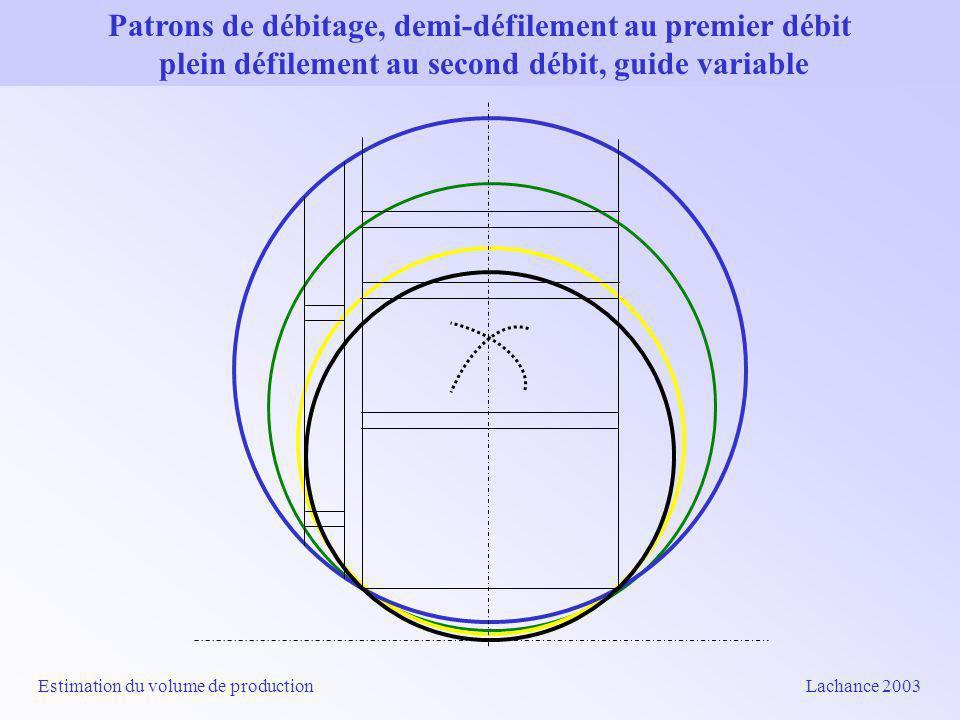 Patrons de débitage, demi-défilement au premier débit plein défilement au second débit, guide variable Estimation du volume de production Lachance 2003