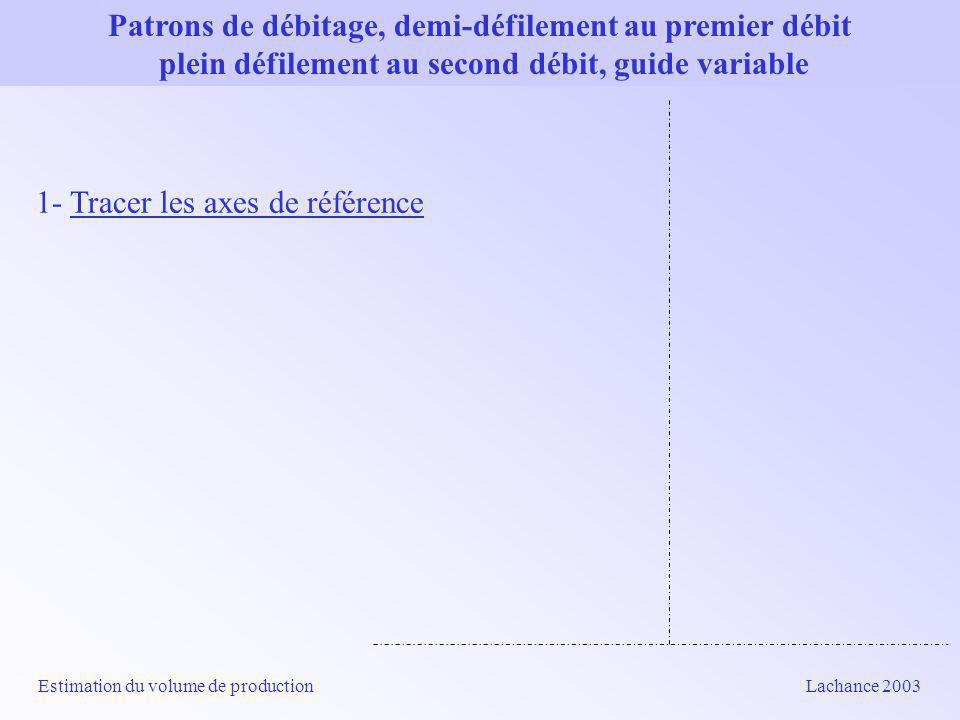 Patrons de débitage, demi-défilement au premier débit plein défilement au second débit, guide variable Estimation du volume de production Lachance 2003 1- Tracer les axes de référence