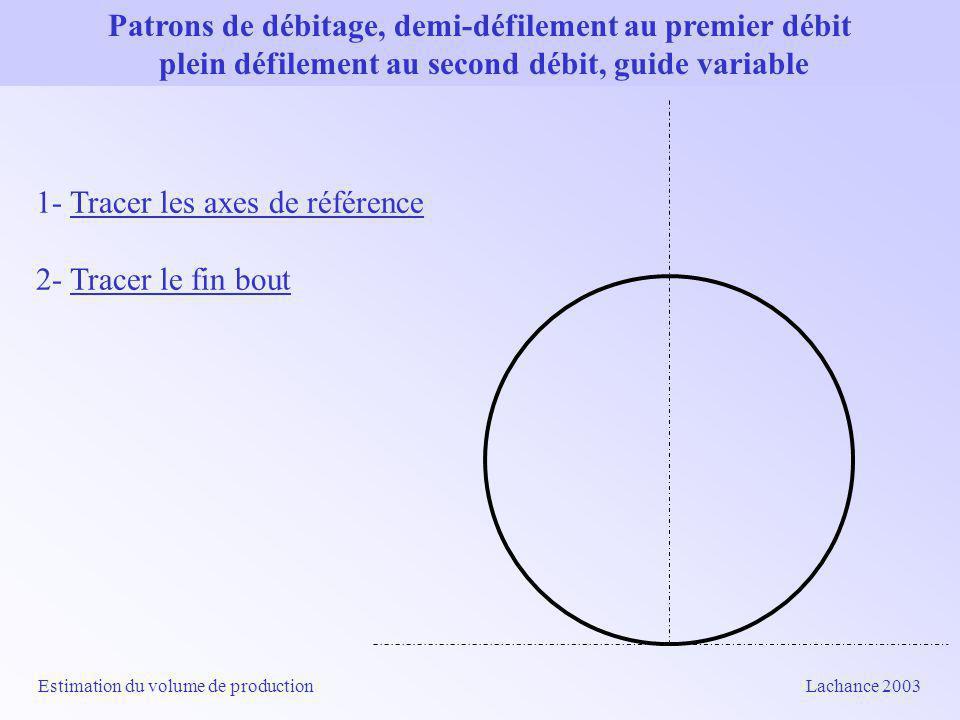 Patrons de débitage, demi-défilement au premier débit plein défilement au second débit, guide variable Estimation du volume de production Lachance 2003 1- Tracer les axes de référence 2- Tracer le fin bout