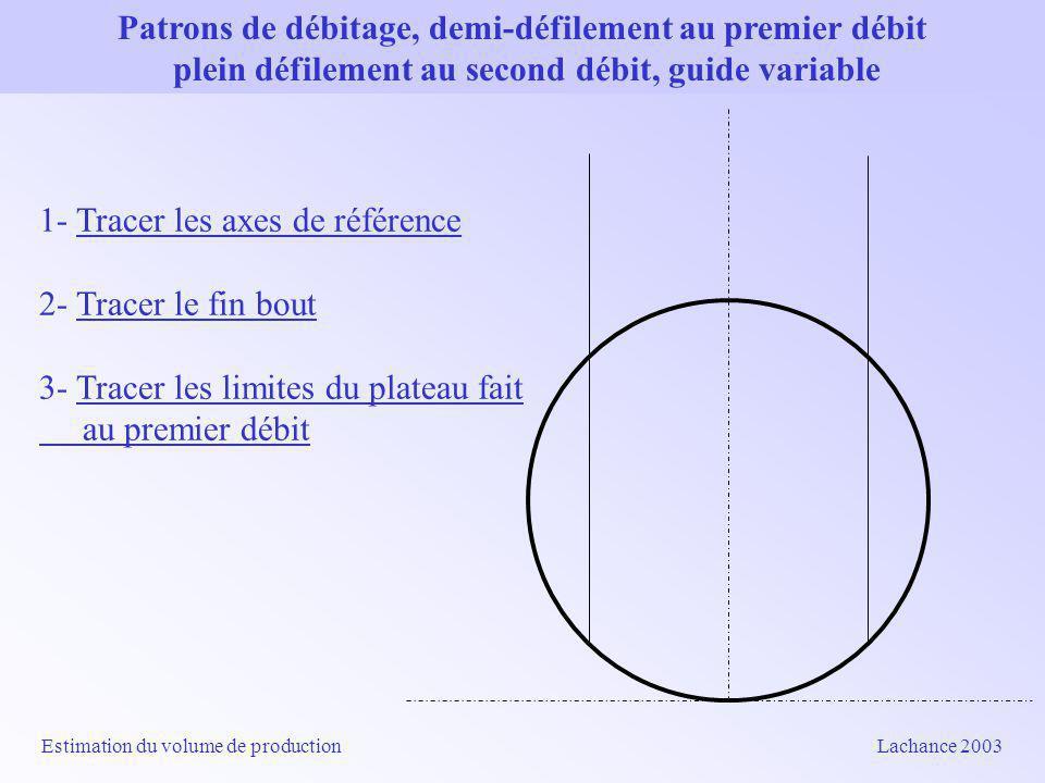 Patrons de débitage, demi-défilement au premier débit plein défilement au second débit, guide variable Estimation du volume de production Lachance 2003 1- Tracer les axes de référence 2- Tracer le fin bout 3- Tracer les limites du plateau fait au premier débit