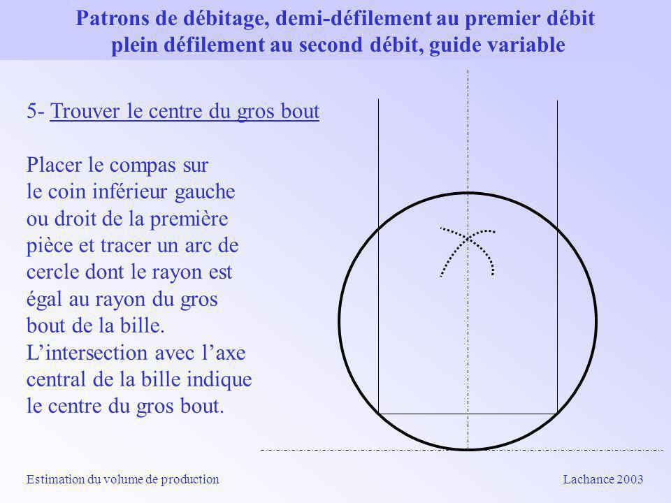 Patrons de débitage, demi-défilement au premier débit plein défilement au second débit, guide variable Estimation du volume de production Lachance 2003 5- Trouver le centre du gros bout Placer le compas sur le coin inférieur gauche ou droit de la première pièce et tracer un arc de cercle dont le rayon est égal au rayon du gros bout de la bille.