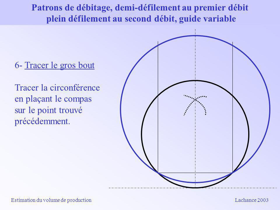 Patrons de débitage, demi-défilement au premier débit plein défilement au second débit, guide variable Estimation du volume de production Lachance 2003 6- Tracer le gros bout Tracer la circonférence en plaçant le compas sur le point trouvé précédemment.