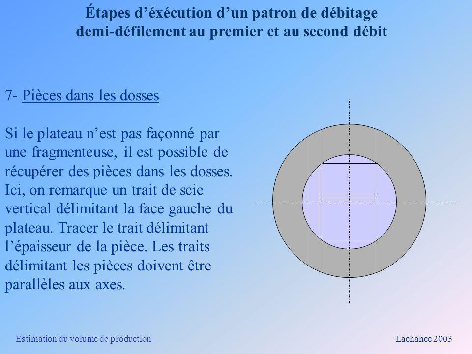 Estimation du volume de production Lachance 2003 Étapes déxécution dun patron de débitage demi-défilement au premier et au second débit 8- Délimitation de la largeur de la pièce Les limites de la pièce sont situées à égale distance de laxe horizontal.
