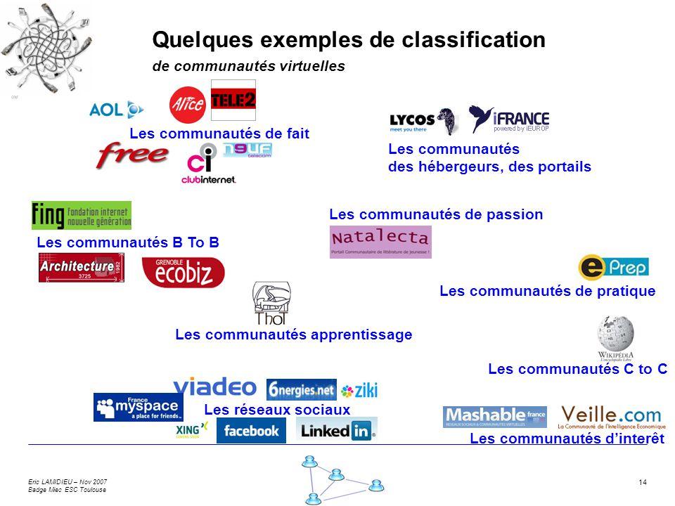 Eric LAMIDIEU – Nov 2007 Badge Miec ESC Toulouse 14 Quelques exemples de classification de communautés virtuelles Les communautés de fait Les communau
