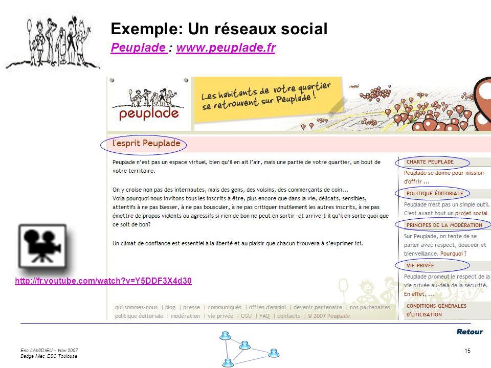 Eric LAMIDIEU – Nov 2007 Badge Miec ESC Toulouse 15 Exemple: Un réseaux social Peuplade : www.peuplade.fr Peuplade www.peuplade.fr http://fr.youtube.c