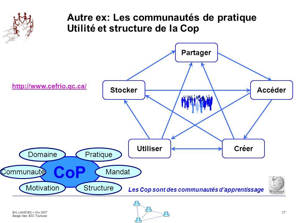 Eric LAMIDIEU – Nov 2007 Badge Miec ESC Toulouse 17 Autre ex: Les communautés de pratique Utilité et structure de la Cop Partager StockerAccéder Utili