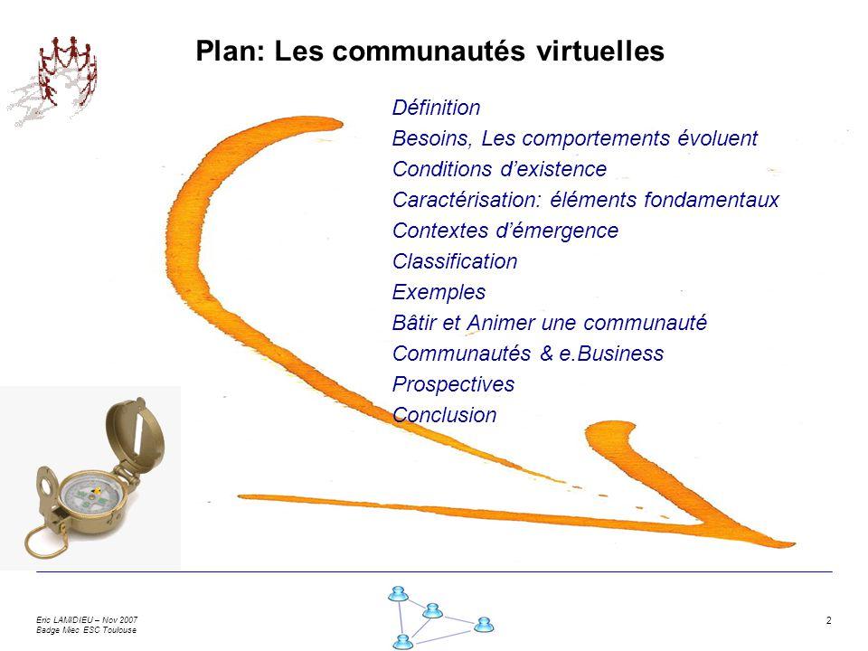 Eric LAMIDIEU – Nov 2007 Badge Miec ESC Toulouse 2 Plan: Les communautés virtuelles Définition Besoins, Les comportements évoluent Conditions dexisten