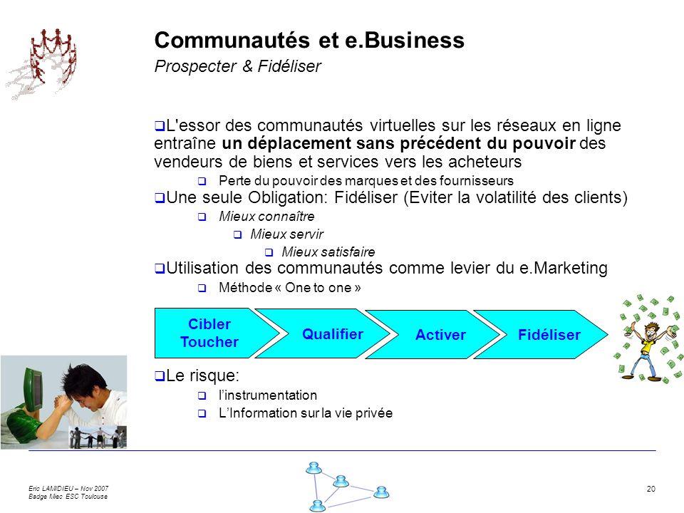 Eric LAMIDIEU – Nov 2007 Badge Miec ESC Toulouse 20 Communautés et e.Business Prospecter & Fidéliser L'essor des communautés virtuelles sur les réseau