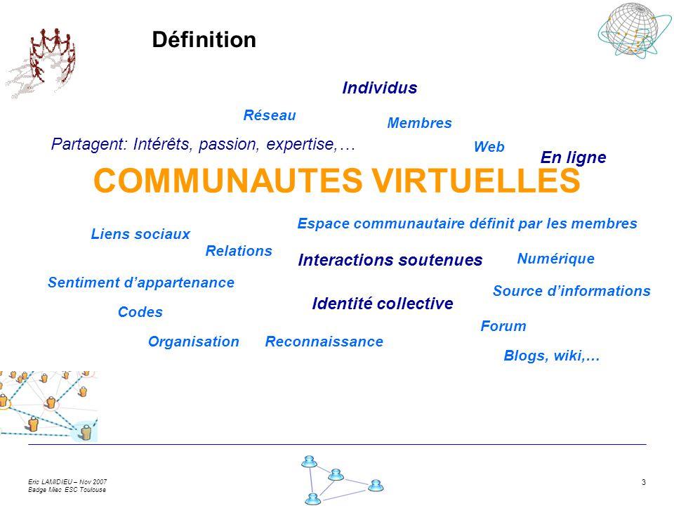 Eric LAMIDIEU – Nov 2007 Badge Miec ESC Toulouse 3 Définition Réseau Liens sociaux Sentiment dappartenance Interactions soutenues Partagent: Intérêts,