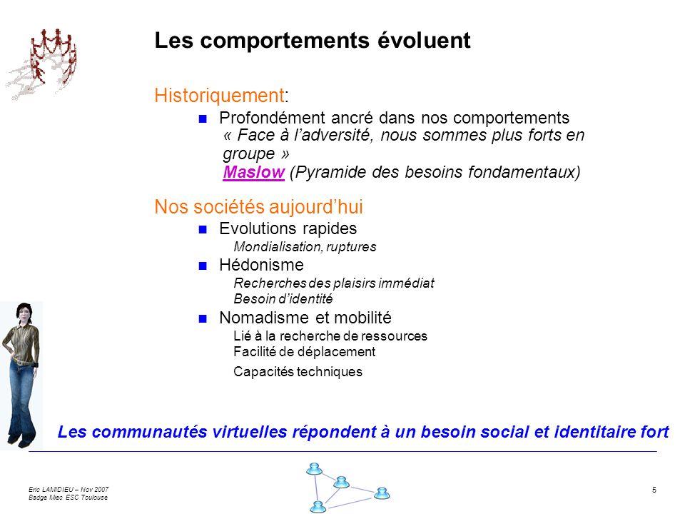 Eric LAMIDIEU – Nov 2007 Badge Miec ESC Toulouse 5 Les comportements évoluent Historiquement: Profondément ancré dans nos comportements « Face à ladve