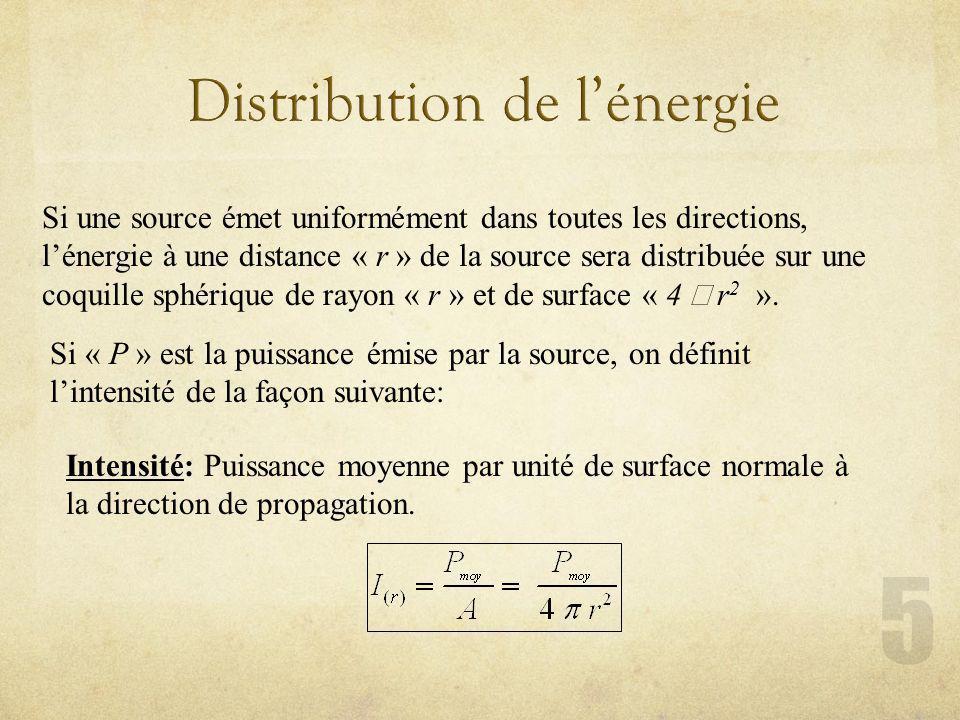 En utilisant: et On peut démontrer que: I moy = s 0 ) 2 v /2 I moy = (p 0 ) 2 / (2 v) Remarque: Lintensité dune onde sonore est proportionnelle au carré de lamplitude !