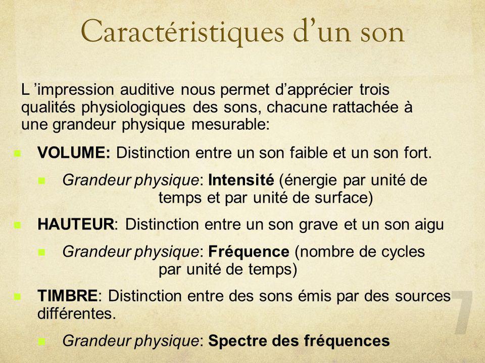 Lois générales: 1- Lintensité du son est fonction de lamplitude des vibrations de la source sonore.