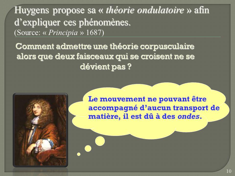 Selon Newton les corps transparents doivent avoir assez de pores libres pour transmettre la lumière sans obstacle. Si la force réfractante est assez i
