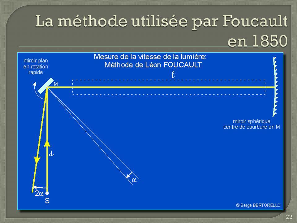 Résultats: c = / t = 3,13 x 10 8 m/s Si on tourne la roue dentée avec une bonne vitesse, il est possible de « bloquer » la lumière à son retour.. Exem