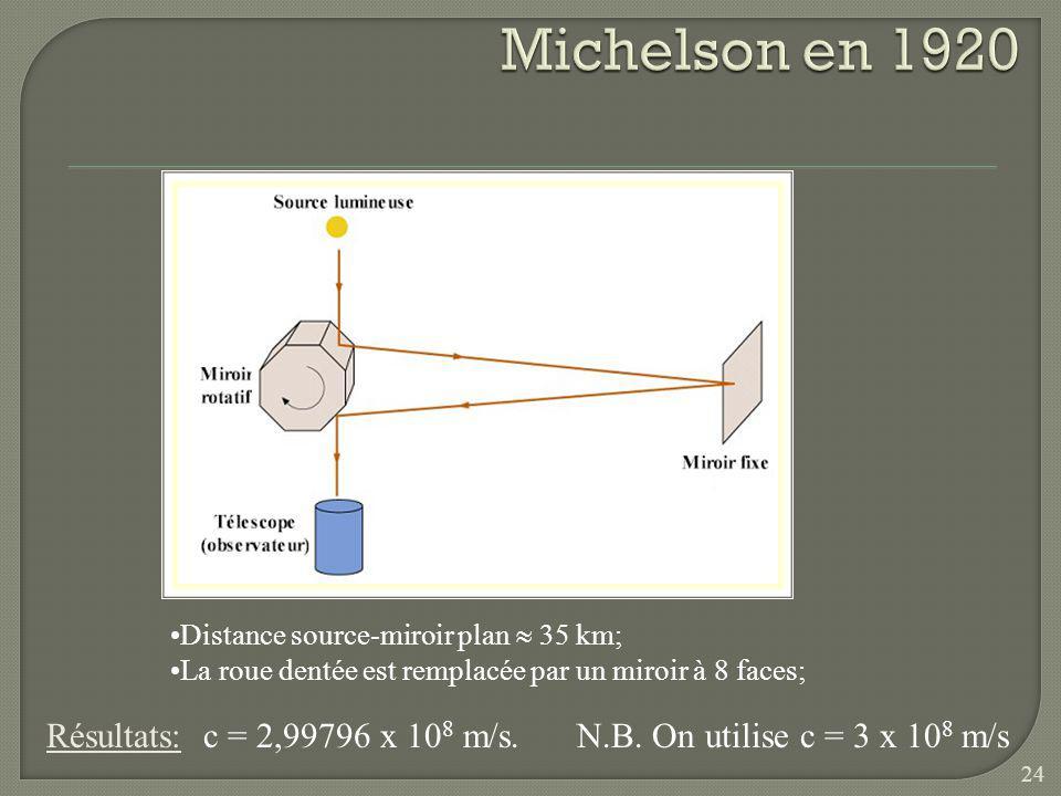 Foucault démontre que la vitesse de la lumière dans leau est plus petite que la vitesse dans lair !!! Vitesse dans leau = 3/4 c c = 225 000 000 m/s. A