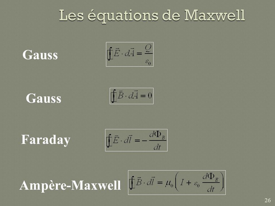 En 1860: Théorie électromagnétique de Maxwell Prédictions dondes électromagnétiques se propageant à la vitesse de la lumière. 25