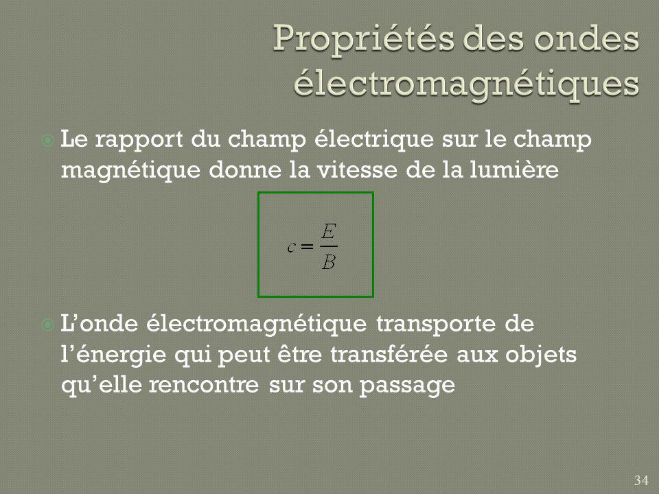 Les ondes électromagnétisme sont transversales Les ondes électromagnétisme voyagent à la vitesse de la lumière Puisque les ondes EM voyagent à la vite