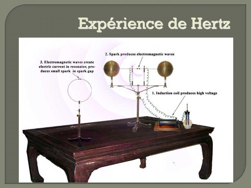 Heinrich Hertz a été le premier à générer et détecter des ondes électromagnétiques 39
