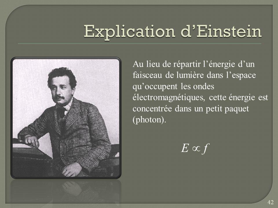 La même expérience (Hertz) qui démontrait la preuve de la nature électromagnétique de la lumière, apporta la preuve de la nature corpusculaire. On obs