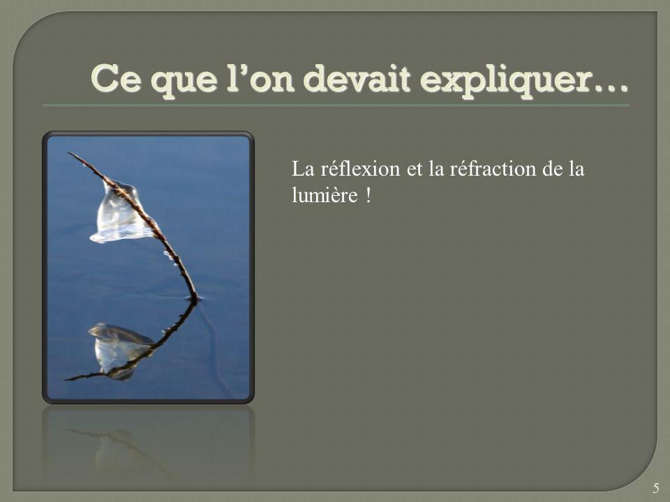 Ce que lon devait expliquer… La réflexion et la réfraction de la lumière ! 5