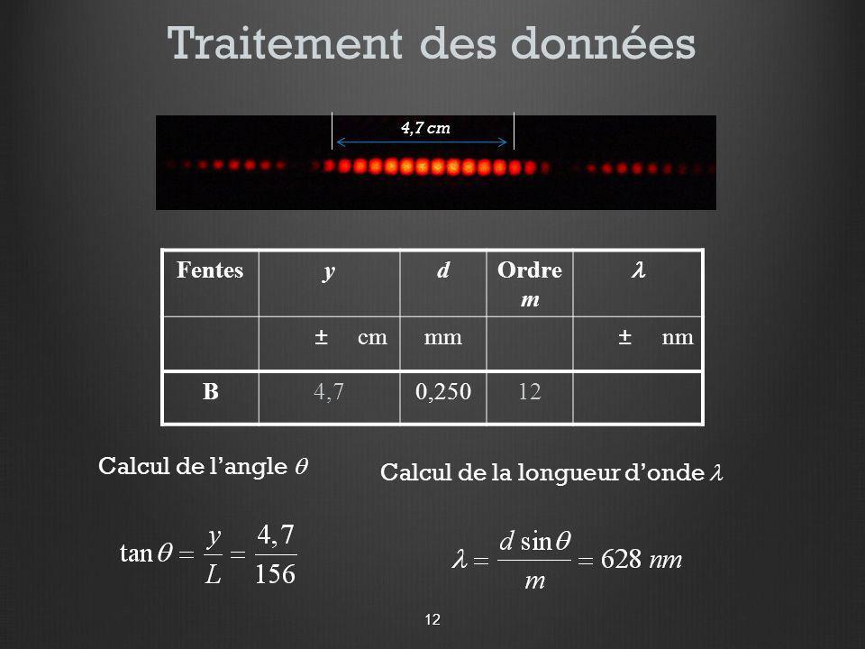 Traitement des données FentesydOrdre m ± cmmm ± nm B4,70,25012 4,7 cm Calcul de langle Calcul de la longueur donde 12