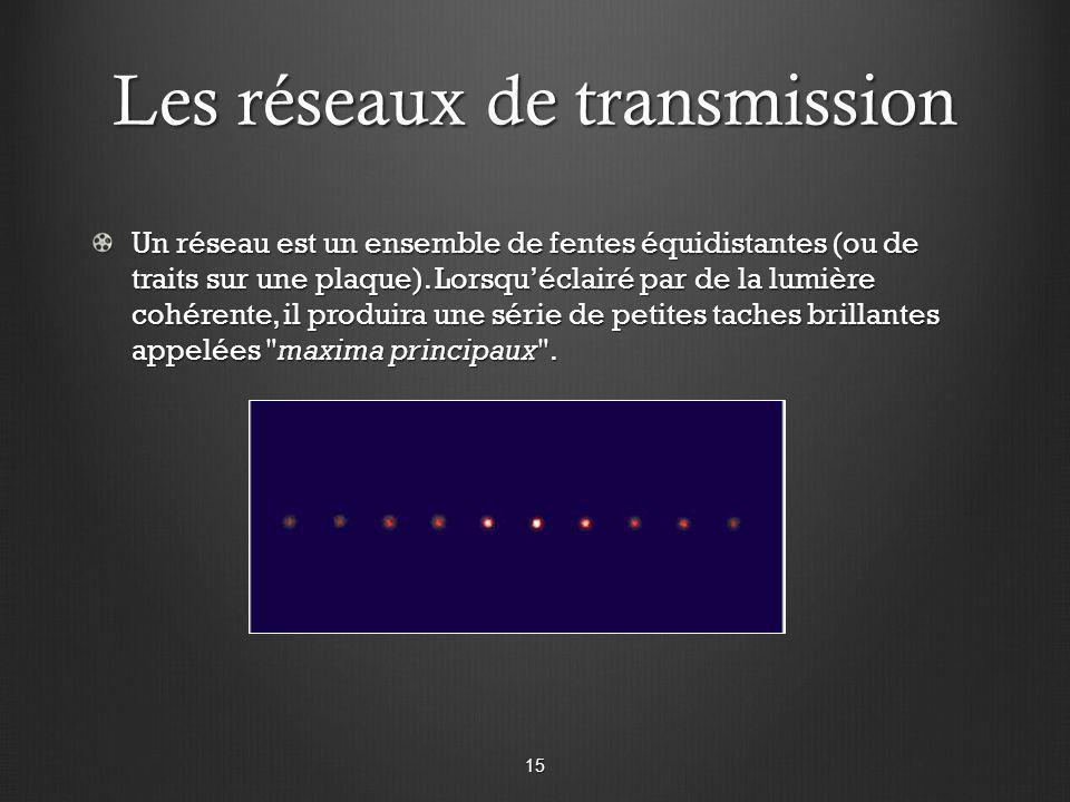 Les réseaux de transmission Un réseau est un ensemble de fentes équidistantes (ou de traits sur une plaque). Lorsquéclairé par de la lumière cohérente