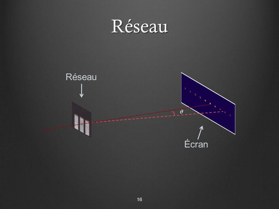 Réseau Réseau Écran 16