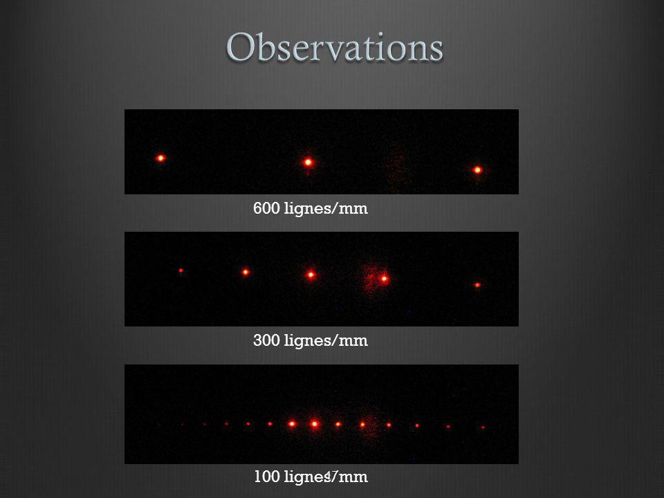600 lignes/mm 300 lignes/mm 100 lignes/mm 17
